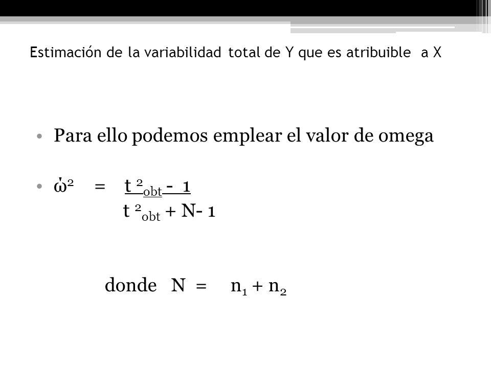 Estimación de la variabilidad total de Y que es atribuible a X Para ello podemos emplear el valor de omega ώ 2 = t 2 obt - 1 t 2 obt + N- 1 donde N =