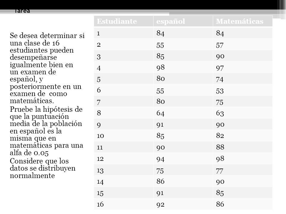 Tarea Se desea determinar si una clase de 16 estudiantes pueden desempeñarse igualmente bien en un examen de español, y posteriormente en un examen de