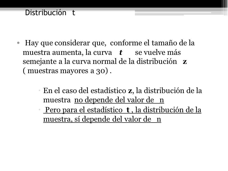 Distribución t Hay que considerar que, conforme el tamaño de la muestra aumenta, la curva t se vuelve más semejante a la curva normal de la distribuci