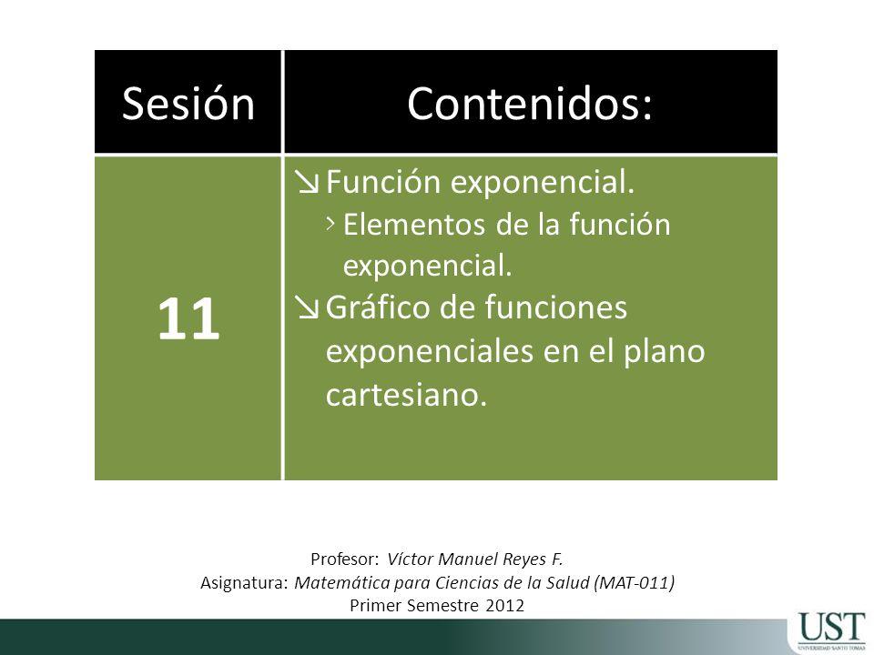 SesiónContenidos: 11 Función exponencial. > Elementos de la función exponencial. Gráfico de funciones exponenciales en el plano cartesiano. Profesor: