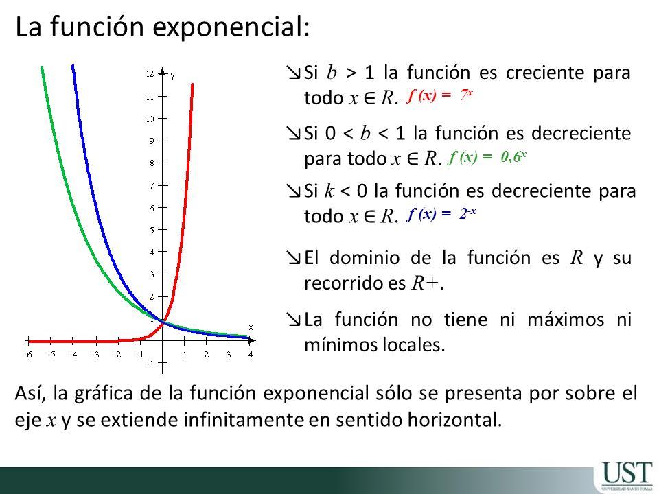 Si 0 < b < 1 la función es decreciente para todo x R. Si k < 0 la función es decreciente para todo x R. La función exponencial: Si b > 1 la función es