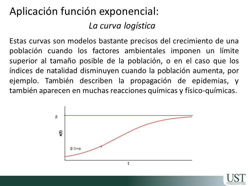La curva logística Estas curvas son modelos bastante precisos del crecimiento de una población cuando los factores ambientales imponen un límite super