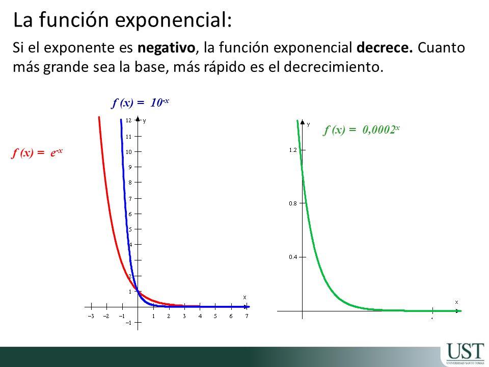 Si el exponente es negativo, la función exponencial decrece. Cuanto más grande sea la base, más rápido es el decrecimiento. La función exponencial: f