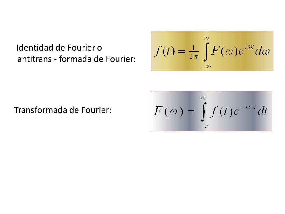 Identidad de Fourier o antitrans - formada de Fourier: Transformada de Fourier: