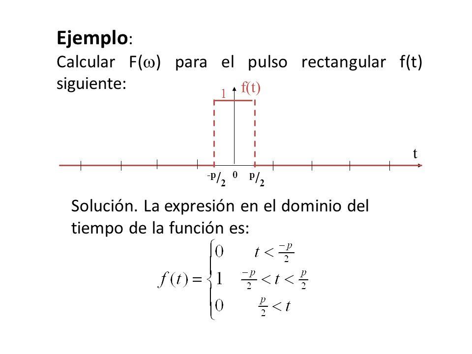 Ejemplo : Calcular F( ) para el pulso rectangular f(t) siguiente: -p / 2 0 p / 2 1 f(t) t Solución. La expresión en el dominio del tiempo de la funció