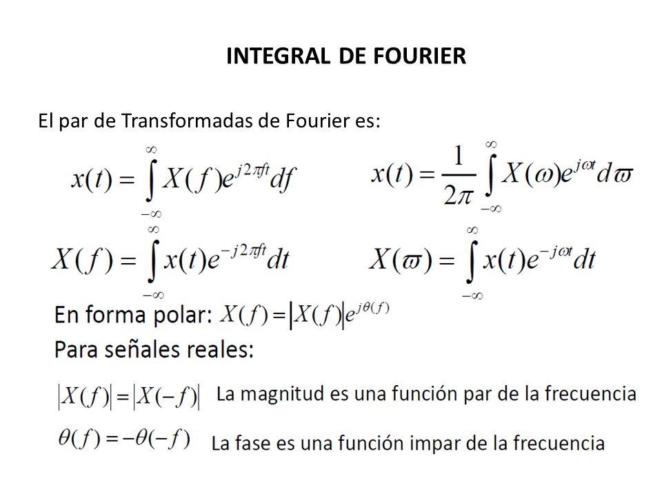 El par de Transformadas de Fourier es: INTEGRAL DE FOURIER