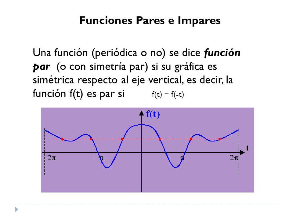 Funciones Pares e Impares Una función (periódica o no) se dice función par (o con simetría par) si su gráfica es simétrica respecto al eje vertical, es decir, la función f(t) es par si f(t) = f(-t)