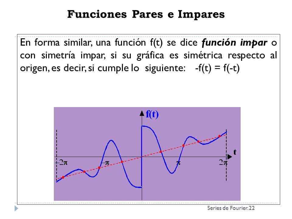 Series de Fourier. 22 Funciones Pares e Impares En forma similar, una función f(t) se dice función impar o con simetría impar, si su gráfica es simétr