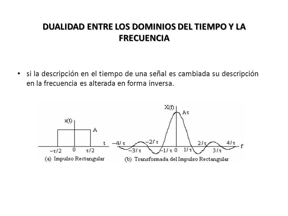 si la descripción en el tiempo de una señal es cambiada su descripción en la frecuencia es alterada en forma inversa.