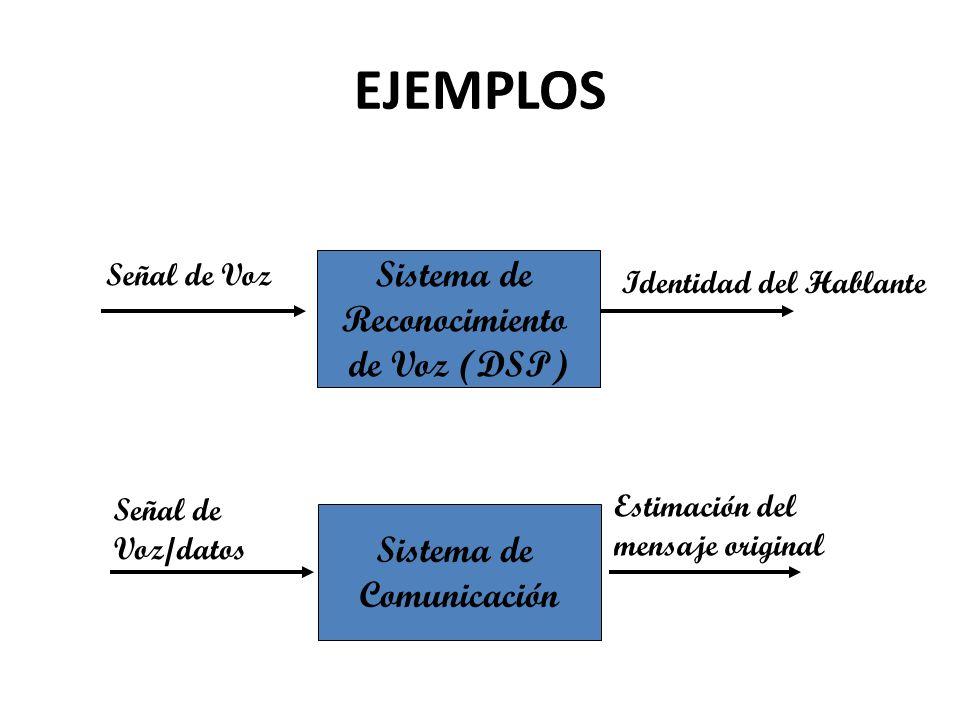 EJEMPLOS Sistema de Reconocimiento de Voz (DSP) Señal de Voz Identidad del Hablante Sistema de Comunicación Señal de Voz/datos Estimación del mensaje original