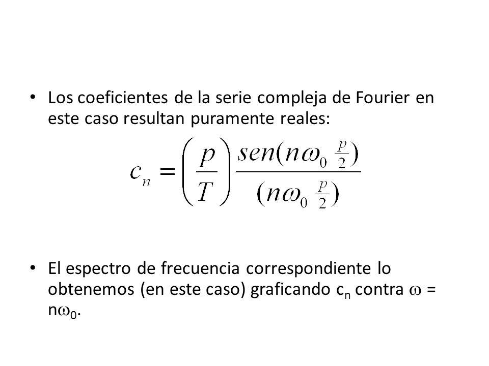 Los coeficientes de la serie compleja de Fourier en este caso resultan puramente reales: El espectro de frecuencia correspondiente lo obtenemos (en este caso) graficando c n contra = n 0.