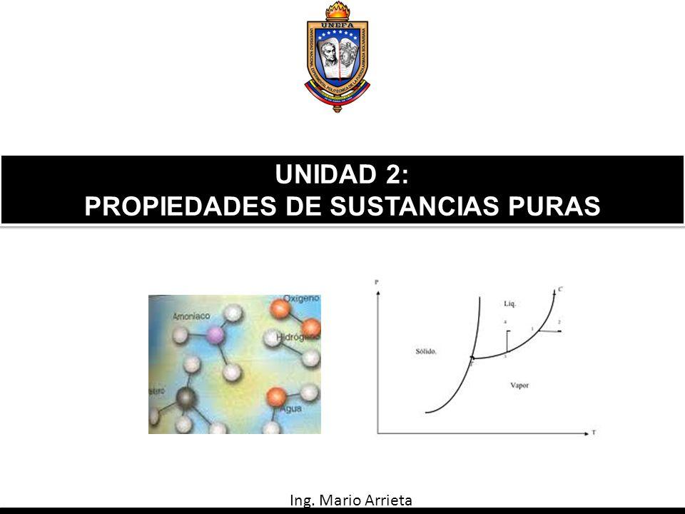 UNIDAD 2: PROPIEDADES DE SUSTANCIAS PURAS UNIDAD 2: PROPIEDADES DE SUSTANCIAS PURAS Ing.
