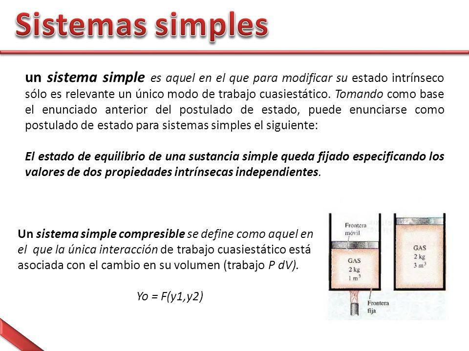 un sistema simple es aquel en el que para modificar su estado intrínseco sólo es relevante un único modo de trabajo cuasiestático.