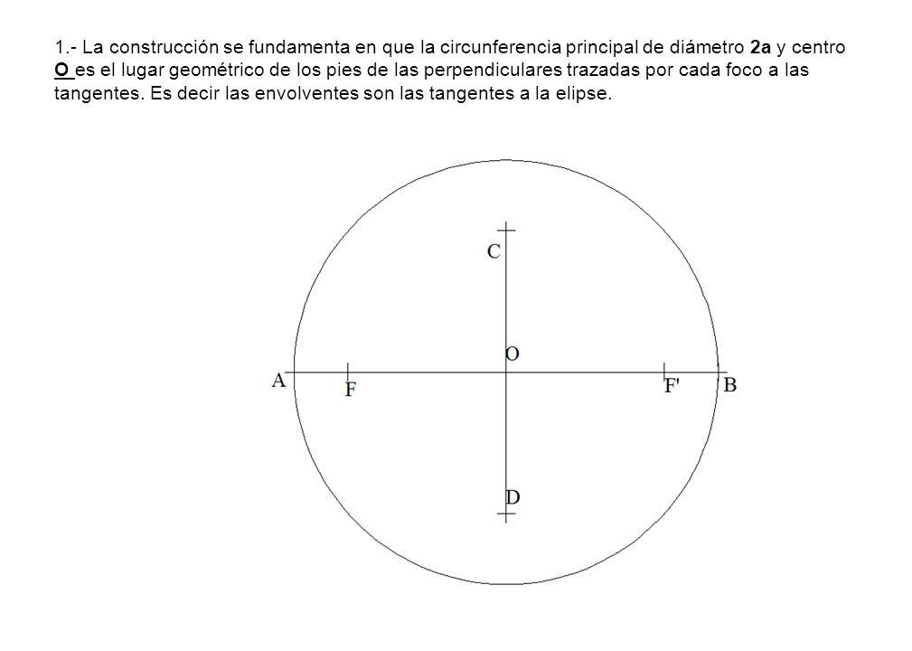 1.- La construcción se fundamenta en que la circunferencia principal de diámetro 2a y centro O es el lugar geométrico de los pies de las perpendicular