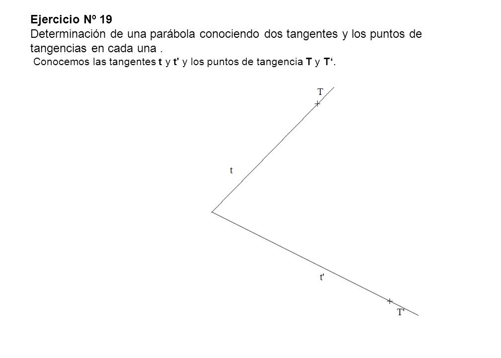 Ejercicio Nº 19 Determinación de una parábola conociendo dos tangentes y los puntos de tangencias en cada una. Conocemos las tangentes t y t' y los pu