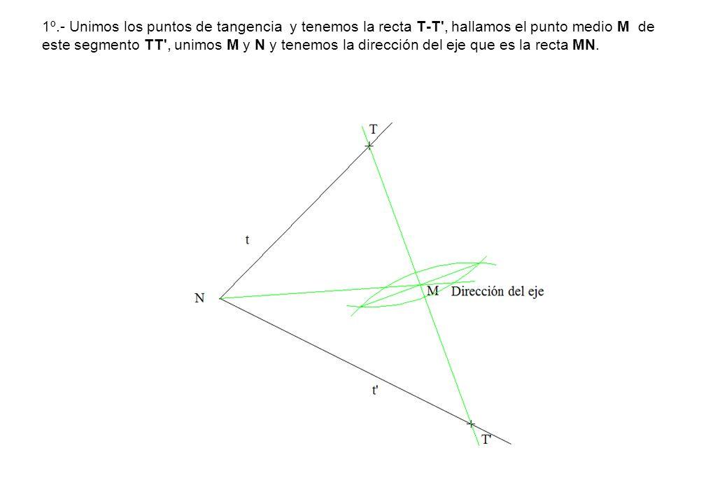 1º.- Unimos los puntos de tangencia y tenemos la recta T-T', hallamos el punto medio M de este segmento TT', unimos M y N y tenemos la dirección del e