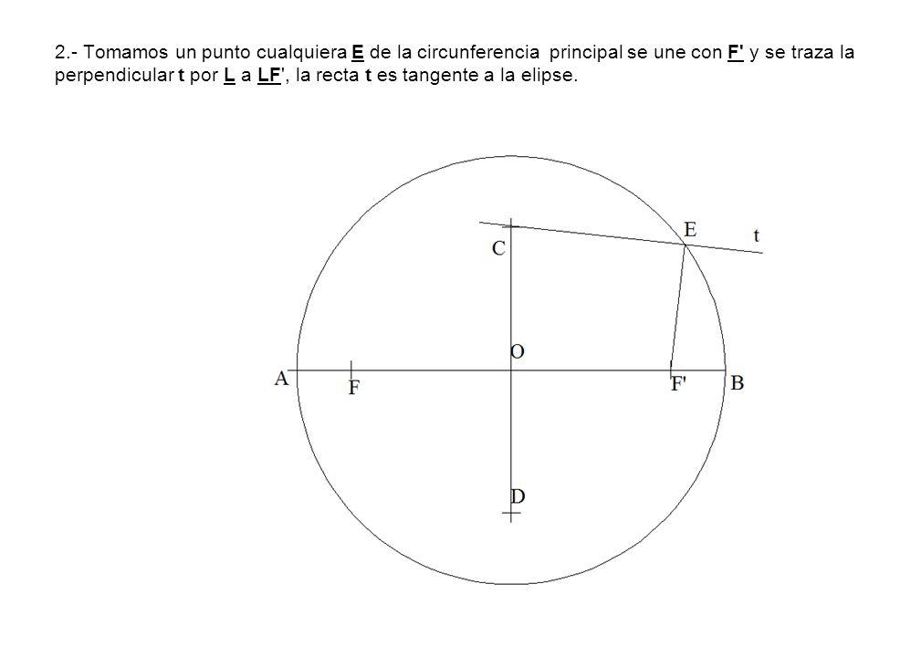 2.- Tomamos un punto cualquiera E de la circunferencia principal se une con F y se traza la perpendicular t por L a LF , la recta t es tangente a la elipse.