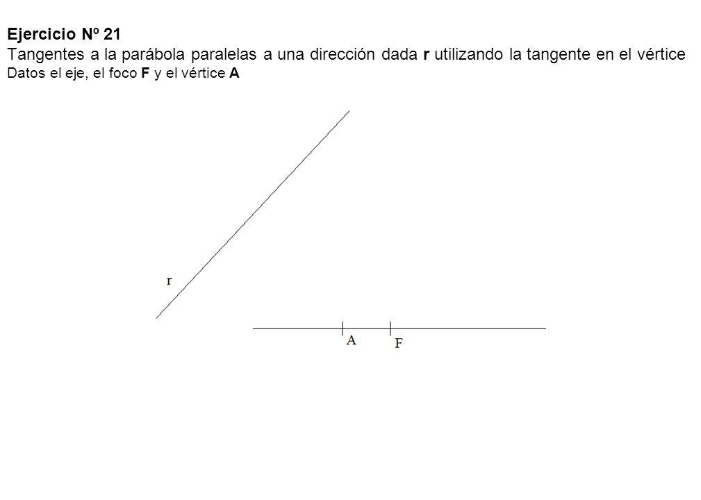 Ejercicio Nº 21 Tangentes a la parábola paralelas a una dirección dada r utilizando la tangente en el vértice Datos el eje, el foco F y el vértice A