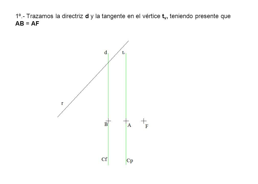 1º.- Trazamos la directriz d y la tangente en el vértice t v, teniendo presente que AB = AF