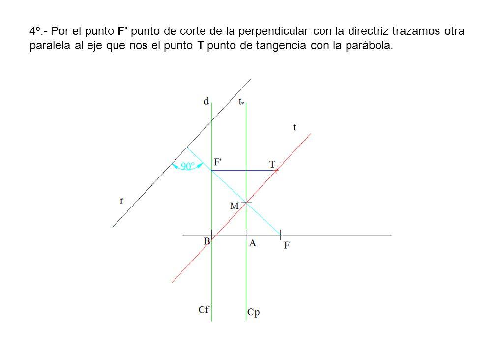 4º.- Por el punto F' punto de corte de la perpendicular con la directriz trazamos otra paralela al eje que nos el punto T punto de tangencia con la pa