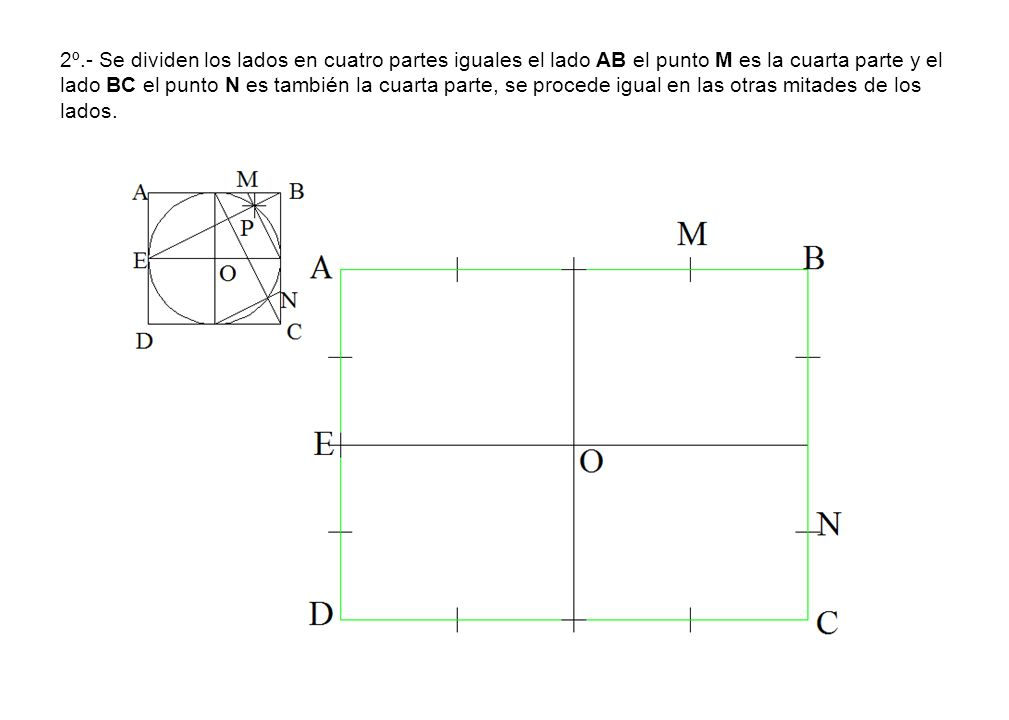 2º.- Se dividen los lados en cuatro partes iguales el lado AB el punto M es la cuarta parte y el lado BC el punto N es también la cuarta parte, se procede igual en las otras mitades de los lados.