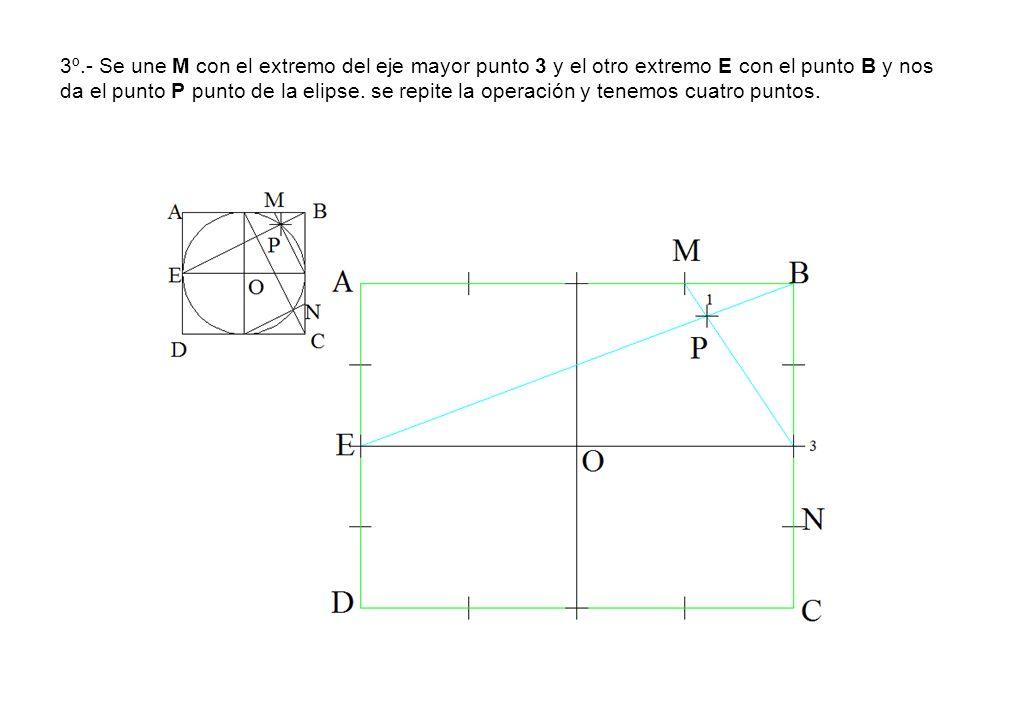 3º.- Se une M con el extremo del eje mayor punto 3 y el otro extremo E con el punto B y nos da el punto P punto de la elipse. se repite la operación y