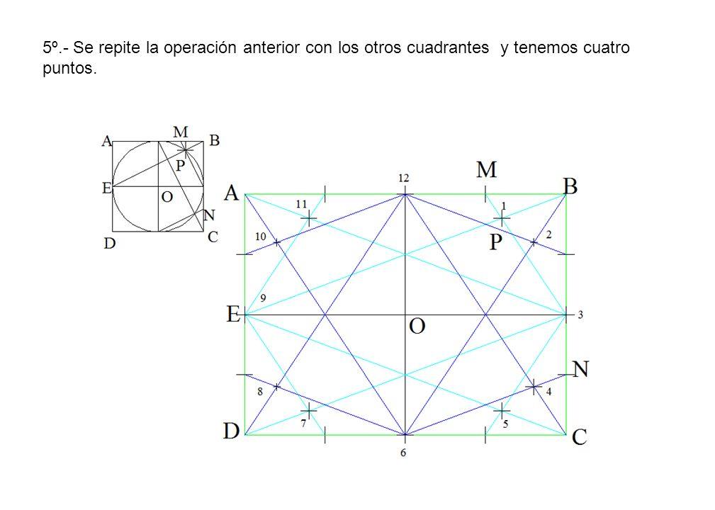 5º.- Se repite la operación anterior con los otros cuadrantes y tenemos cuatro puntos.