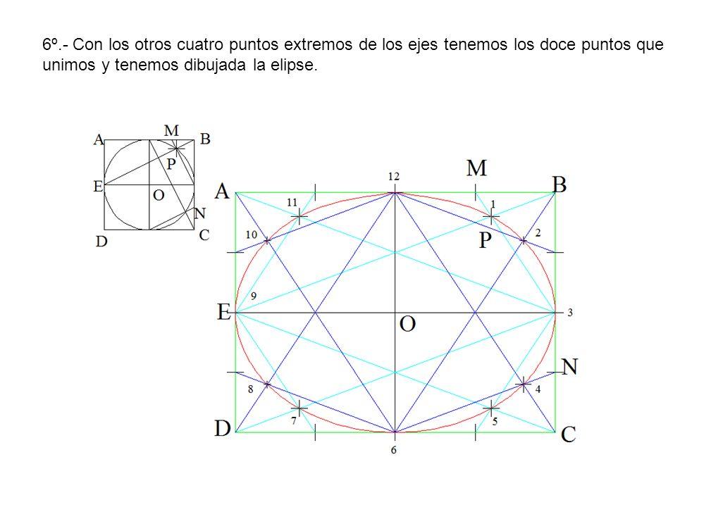6º.- Con los otros cuatro puntos extremos de los ejes tenemos los doce puntos que unimos y tenemos dibujada la elipse.