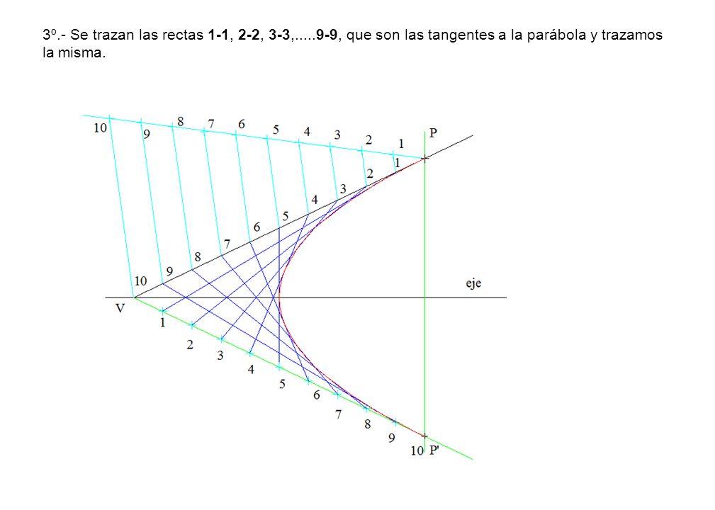 3º.- Se trazan las rectas 1-1, 2-2, 3-3,.....9-9, que son las tangentes a la parábola y trazamos la misma.