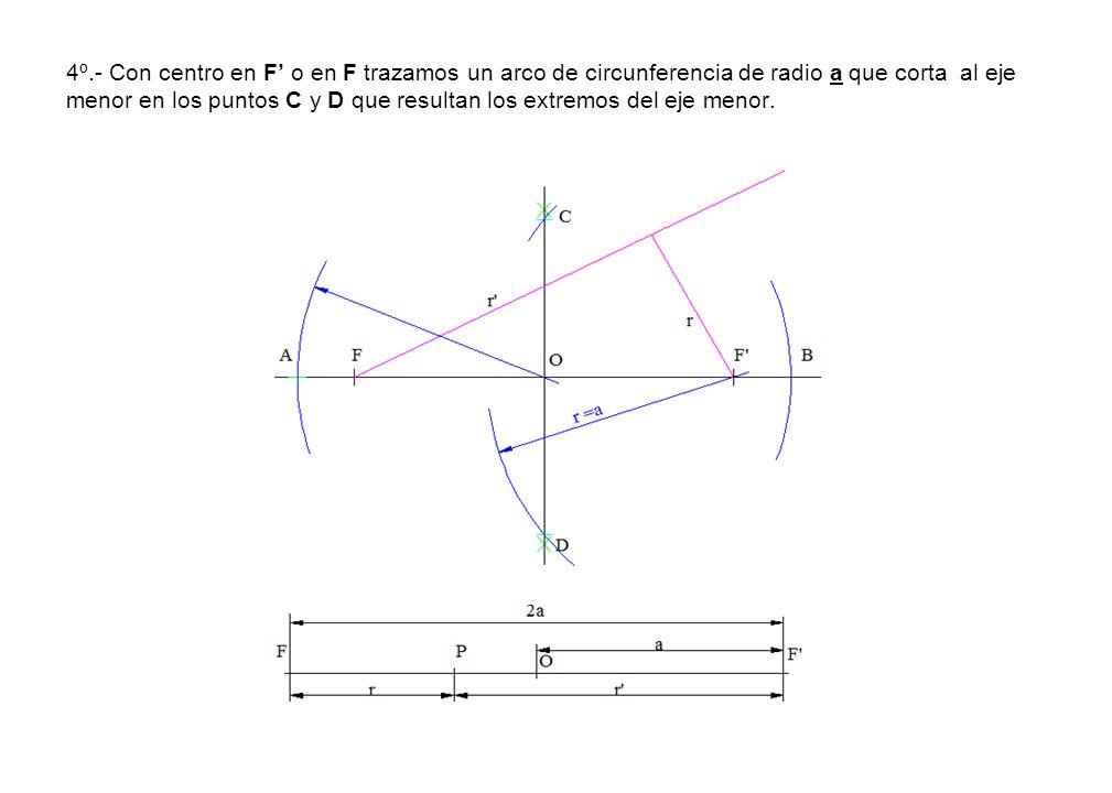 4º.- Con centro en F o en F trazamos un arco de circunferencia de radio a que corta al eje menor en los puntos C y D que resultan los extremos del eje menor.