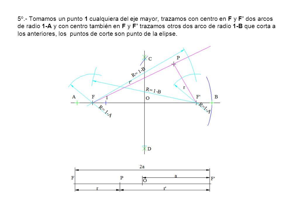 5º.- Tomamos un punto 1 cualquiera del eje mayor, trazamos con centro en F y F dos arcos de radio 1-A y con centro también en F y F trazamos otros dos arco de radio 1-B que corta a los anteriores, los puntos de corte son punto de la elipse.