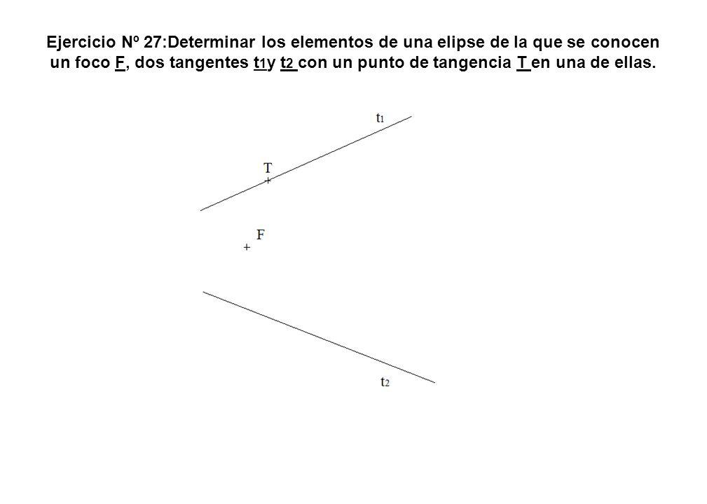 Ejercicio Nº 27:Determinar los elementos de una elipse de la que se conocen un foco F, dos tangentes t 1 y t 2 con un punto de tangencia T en una de e