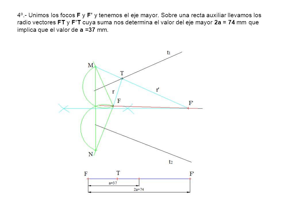 4º.- Unimos los focos F y F y tenemos el eje mayor. Sobre una recta auxiliar llevamos los radio vectores FT y FT cuya suma nos determina el valor del