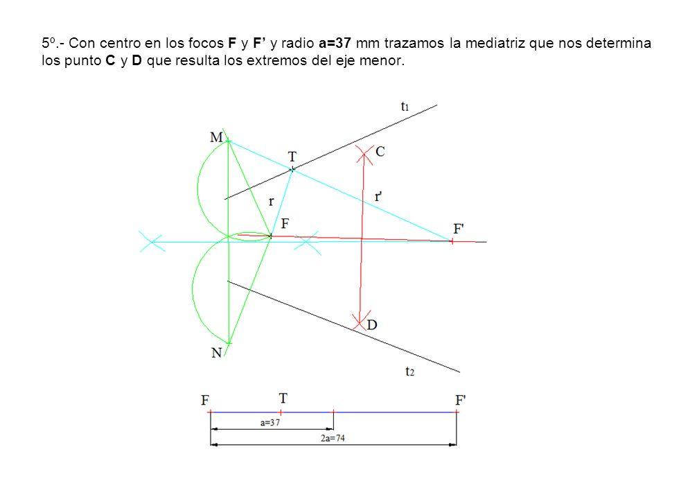 5º.- Con centro en los focos F y F y radio a=37 mm trazamos la mediatriz que nos determina los punto C y D que resulta los extremos del eje menor.