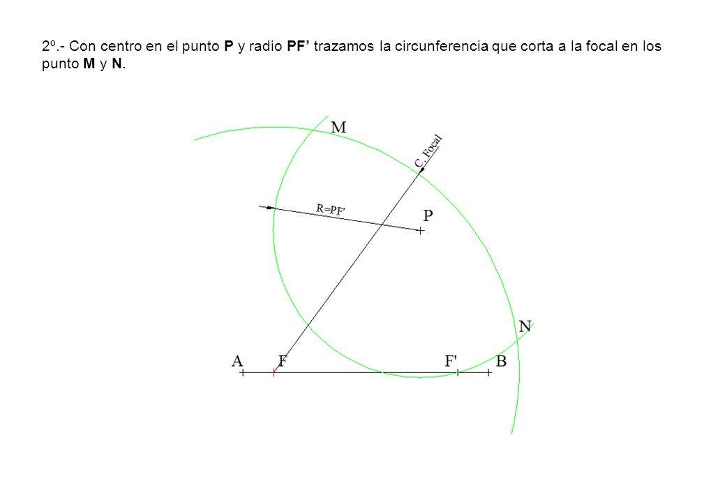 2º.- Con centro en el punto P y radio PF trazamos la circunferencia que corta a la focal en los punto M y N.