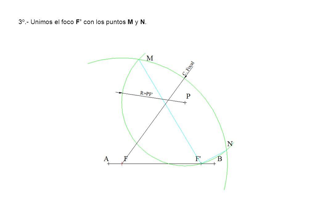 3º.- Unimos el foco F con los puntos M y N.