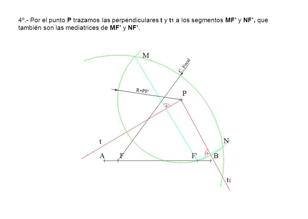 4º.- Por el punto P trazamos las perpendiculares t y t 1 a los segmentos MF y NF, que también son las mediatrices de MF y NF.