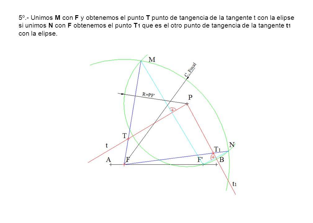5º.- Unimos M con F y obtenemos el punto T punto de tangencia de la tangente t con la elipse si unimos N con F obtenemos el punto T 1 que es el otro punto de tangencia de la tangente t 1 con la elipse.
