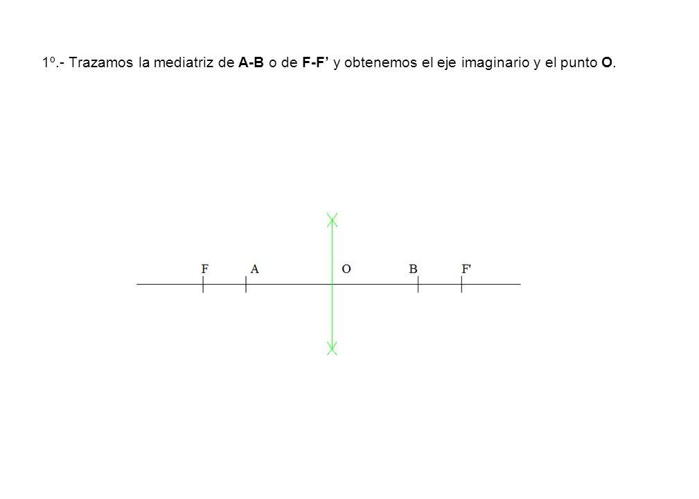 1º.- Trazamos la mediatriz de A-B o de F-F y obtenemos el eje imaginario y el punto O.