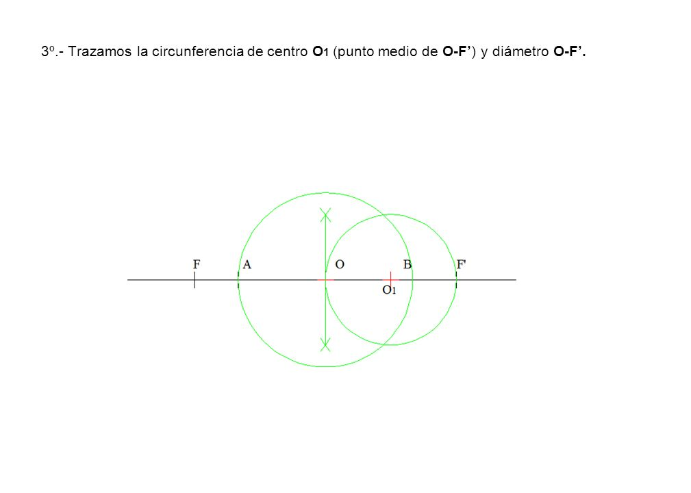 3º.- Trazamos la circunferencia de centro O 1 (punto medio de O-F) y diámetro O-F.