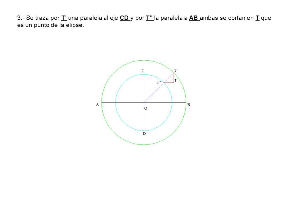 3.- Se traza por T' una paralela al eje CD y por T'' la paralela a AB ambas se cortan en T que es un punto de la elipse.