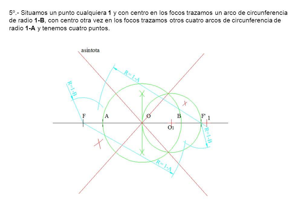 5º.- Situamos un punto cualquiera 1 y con centro en los focos trazamos un arco de circunferencia de radio 1-B, con centro otra vez en los focos trazamos otros cuatro arcos de circunferencia de radio 1-A y tenemos cuatro puntos.