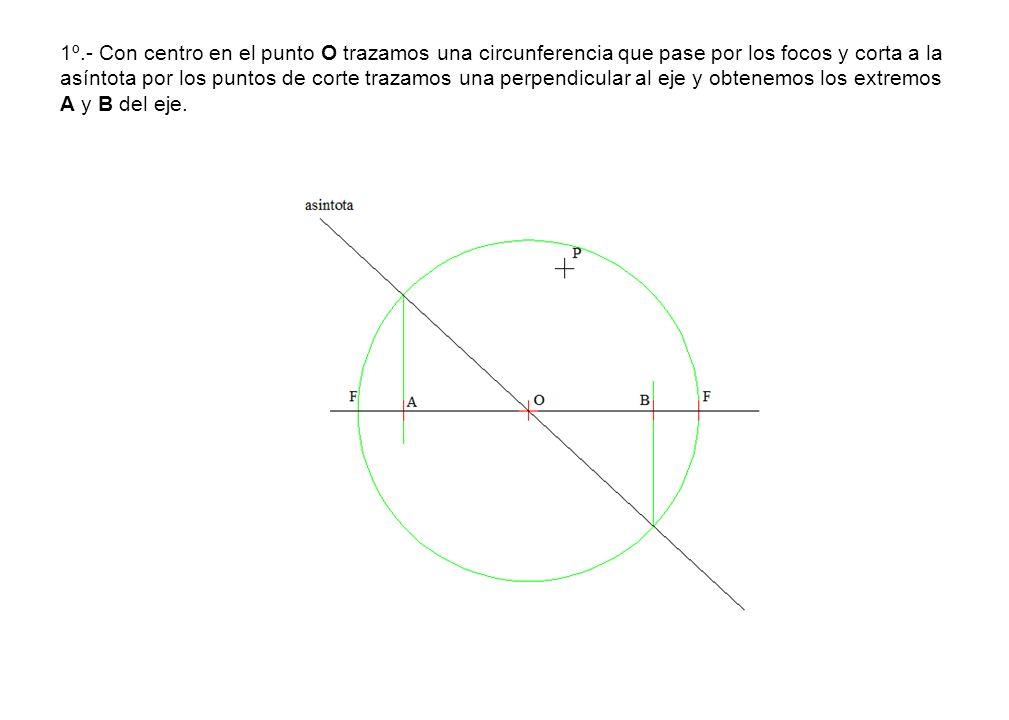 1º.- Con centro en el punto O trazamos una circunferencia que pase por los focos y corta a la asíntota por los puntos de corte trazamos una perpendicu