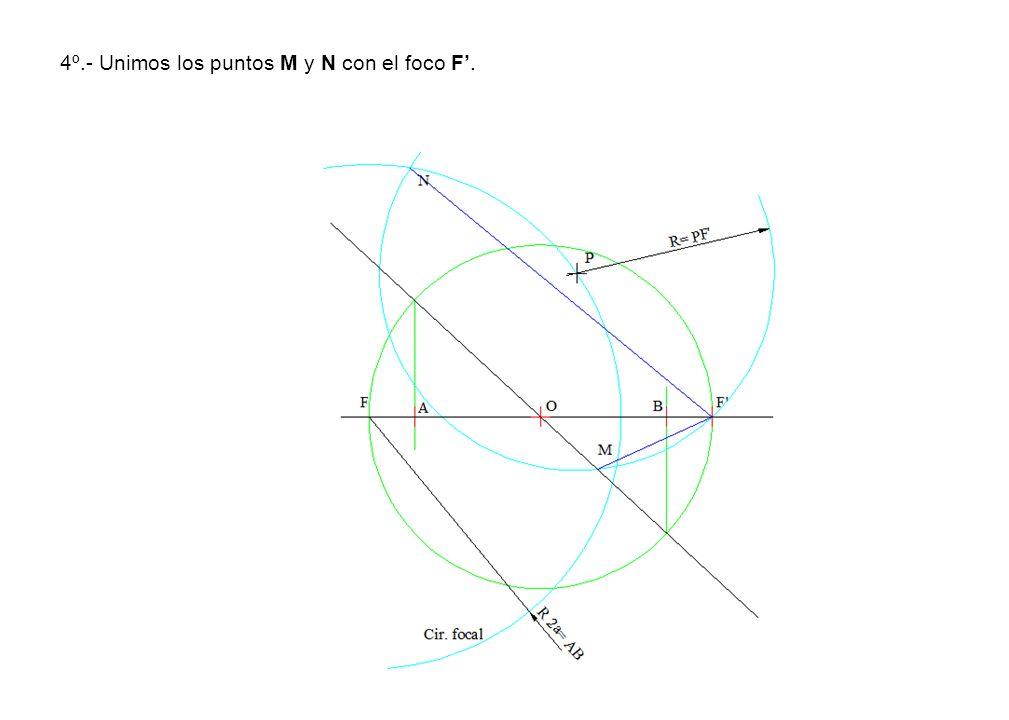 4º.- Unimos los puntos M y N con el foco F.