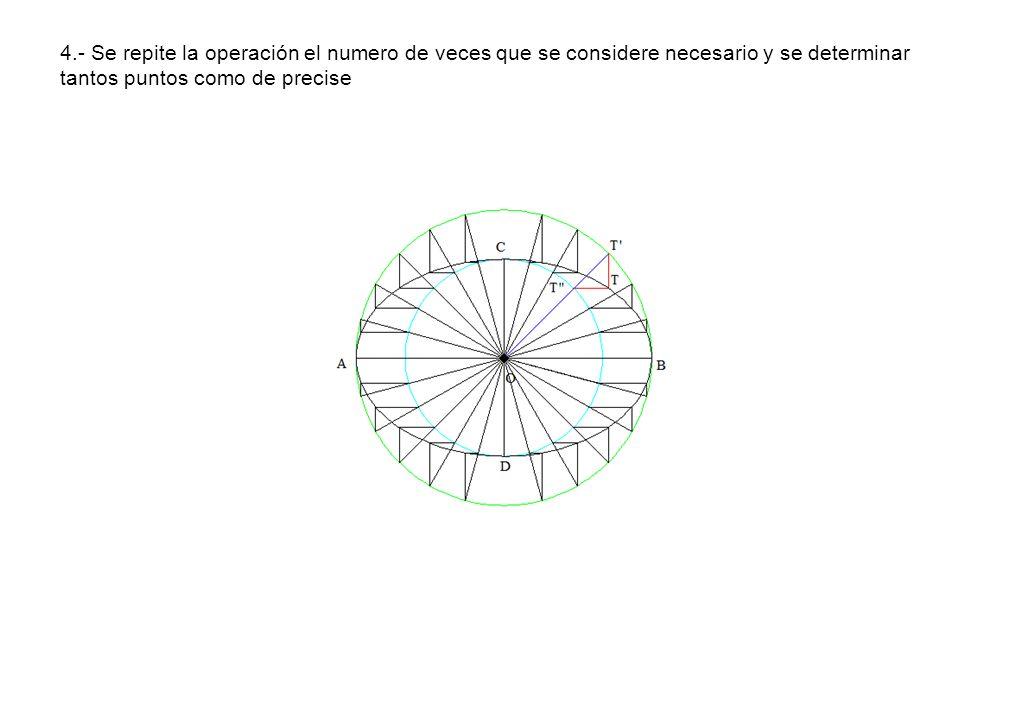 4.- Se repite la operación el numero de veces que se considere necesario y se determinar tantos puntos como de precise
