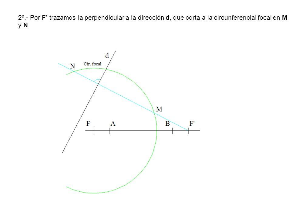 2º.- Por F trazamos la perpendicular a la dirección d, que corta a la circunferencial focal en M y N.