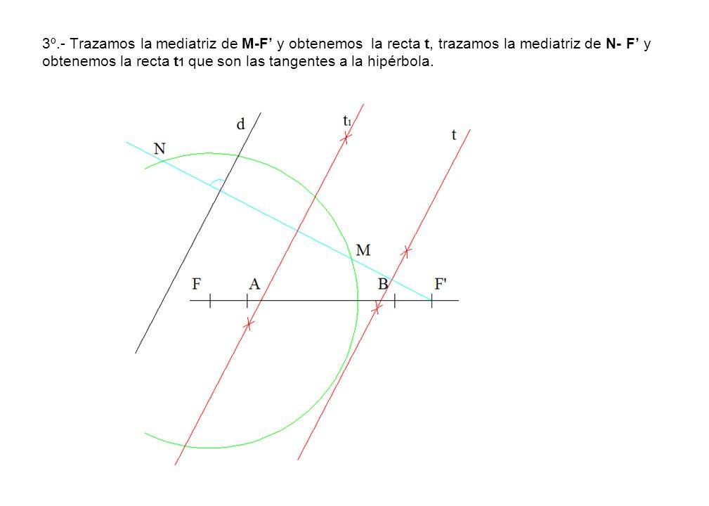 3º.- Trazamos la mediatriz de M-F y obtenemos la recta t, trazamos la mediatriz de N- F y obtenemos la recta t 1 que son las tangentes a la hipérbola.