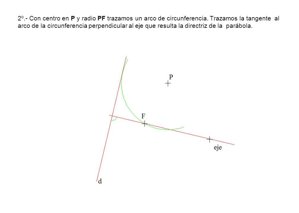 2º.- Con centro en P y radio PF trazamos un arco de circunferencia. Trazamos la tangente al arco de la circunferencia perpendicular al eje que resulta