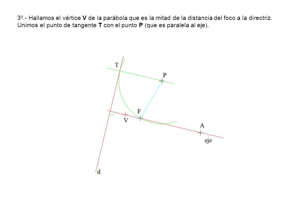 3º.- Hallamos el vértice V de la parábola que es la mitad de la distancia del foco a la directriz. Unimos el punto de tangente T con el punto P (que e