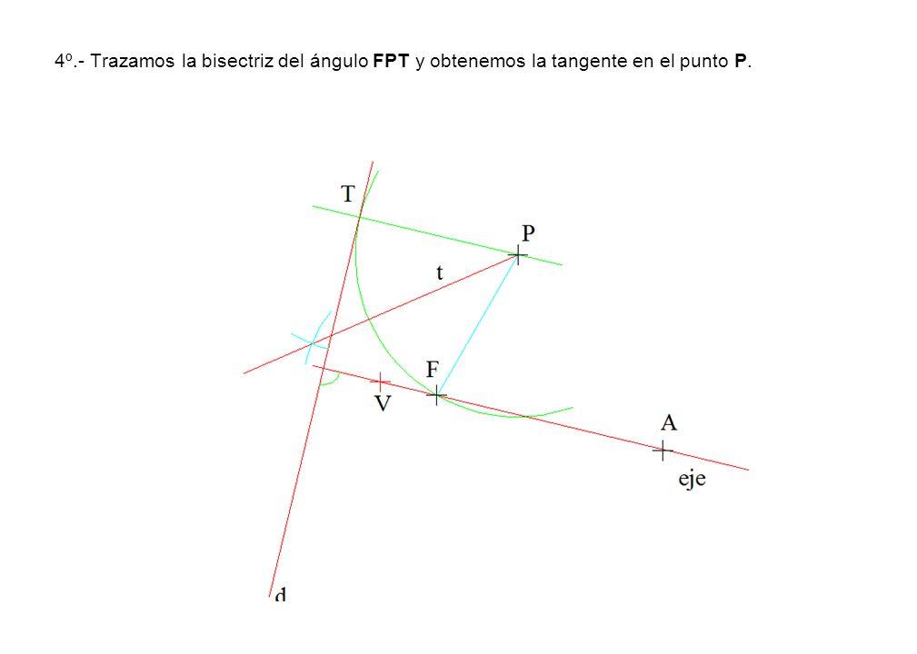 4º.- Trazamos la bisectriz del ángulo FPT y obtenemos la tangente en el punto P.